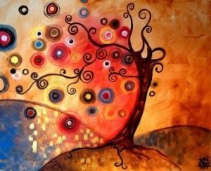 awareness abstract